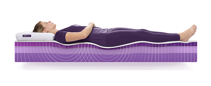 Does The Purple Mattress Need A Box Spring